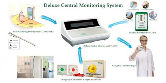 Deluxe Central Monitoring System - Smart Caregiver - Quiet Fall Prevention